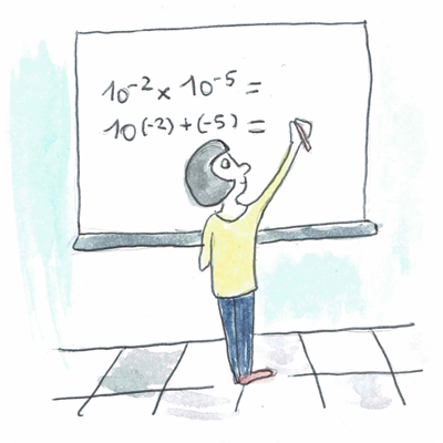illustration intelligence logique mathématique